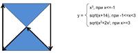 Курсовая работа на Pascal по обработке матриц