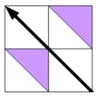 Курсовая работа на Pascal по обработке матриц (вариант 19)